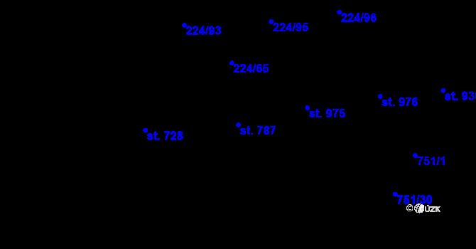 Parcela st. 787 v k.ú. Mariánské Hory, Katastrální mapa