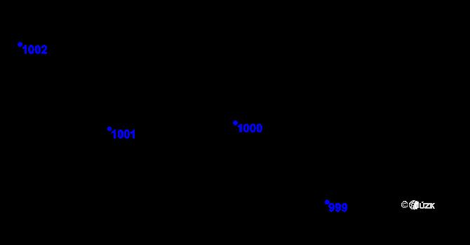 Parcela st. 1000 v k.ú. Řečice nad Bobrůvkou, Katastrální mapa