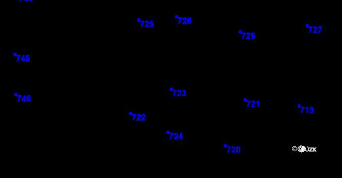 Parcela st. 723 v k.ú. Řevnice, Katastrální mapa
