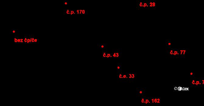 Bušovice 43 na parcele st. 321 v KÚ Bušovice, Katastrální mapa