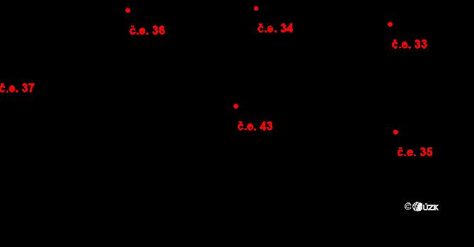 Staré Sedlo 43, Orlík nad Vltavou na parcele st. 259 v KÚ Orlík nad Vltavou, Katastrální mapa