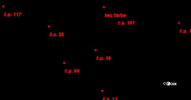 Nebřeziny 10, Plasy na parcele st. 10/2 v KÚ Nebřeziny, Katastrální mapa
